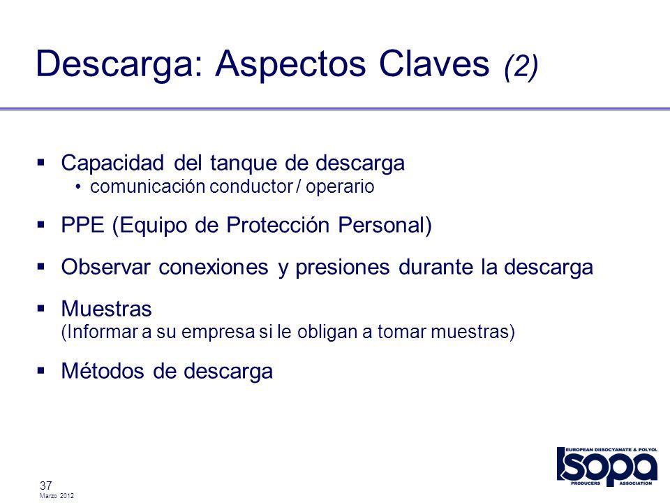 Descarga: Aspectos Claves (2)