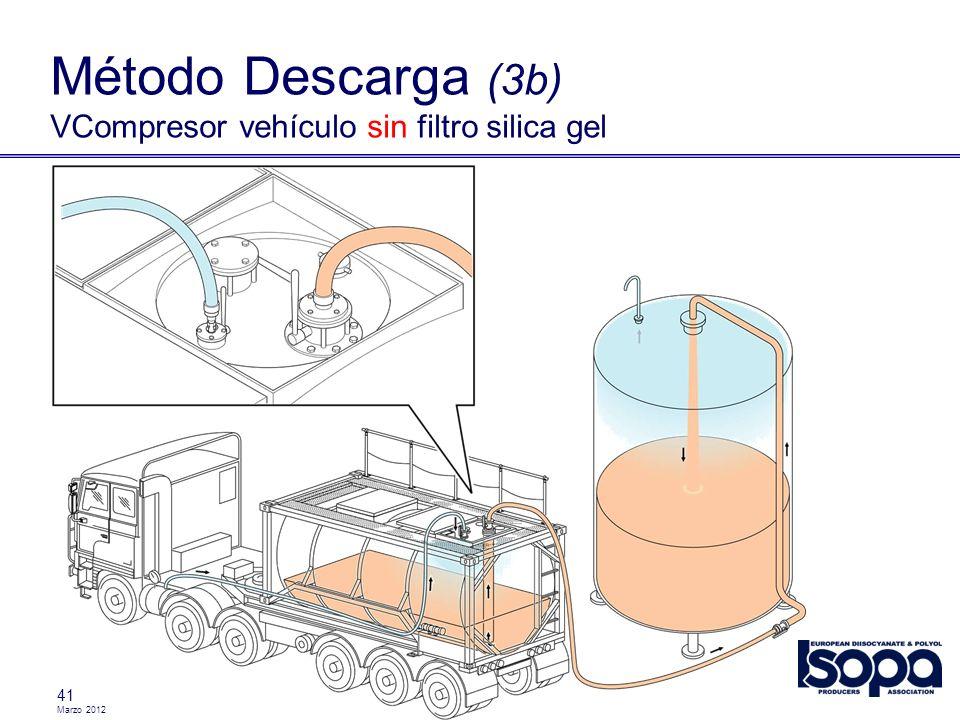 Método Descarga (3b) VCompresor vehículo sin filtro silica gel