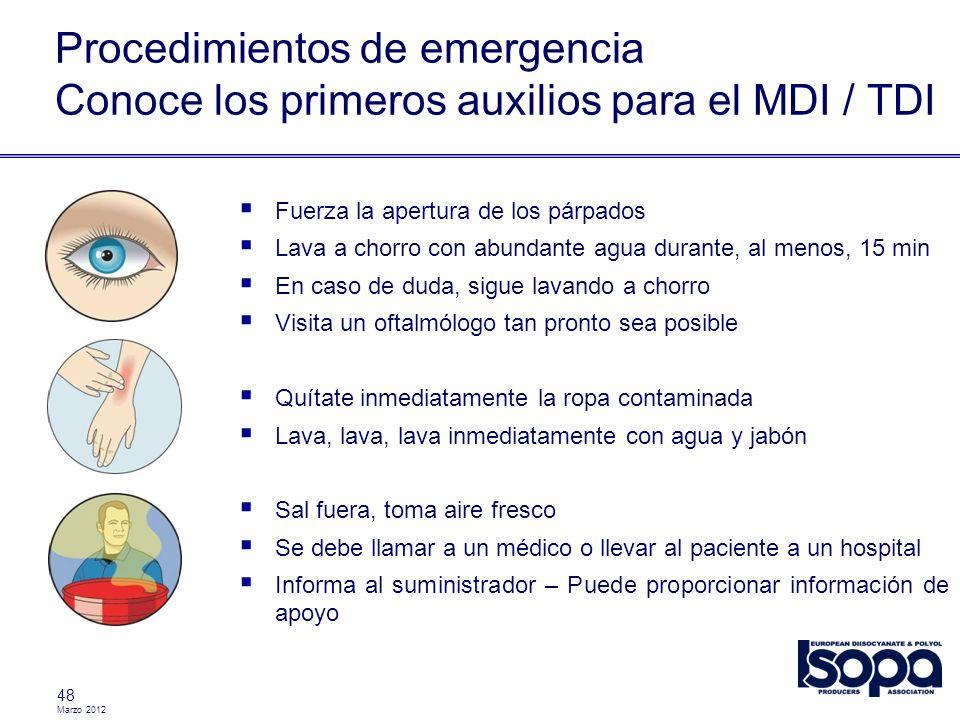 Procedimientos de emergencia Conoce los primeros auxilios para el MDI / TDI