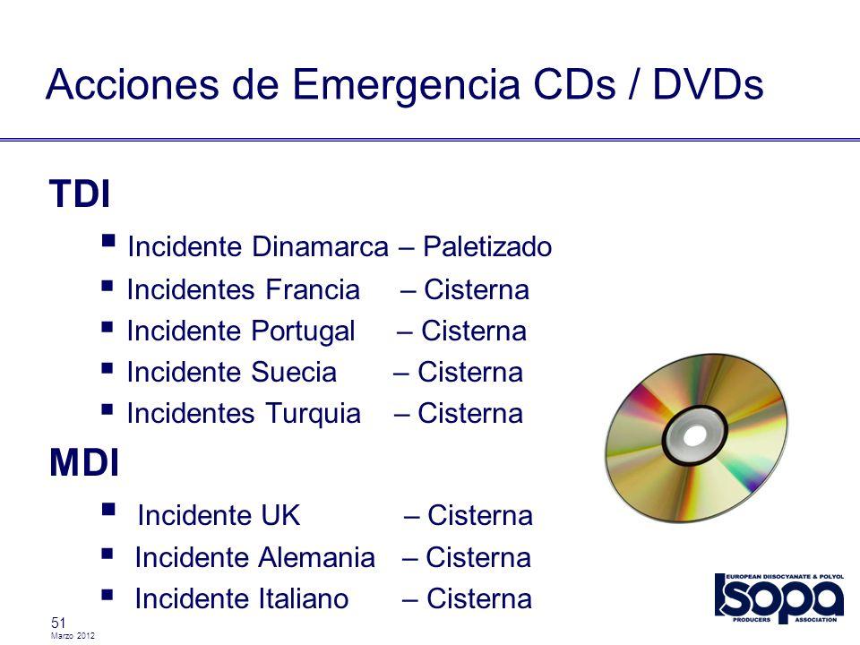 Acciones de Emergencia CDs / DVDs