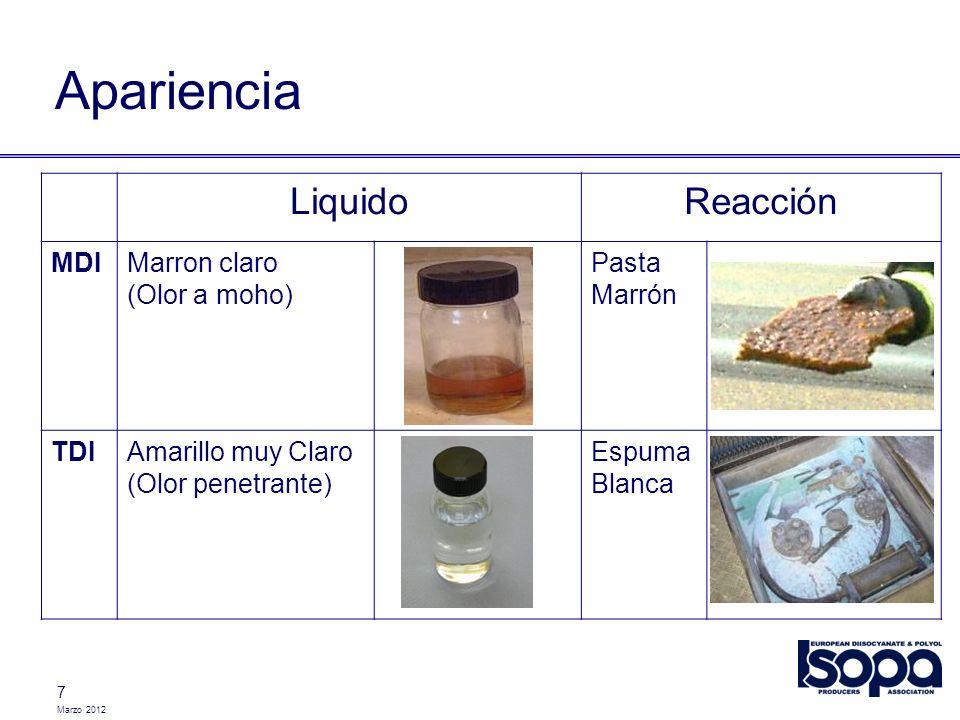 Apariencia Liquido Reacción MDI Marron claro (Olor a moho)