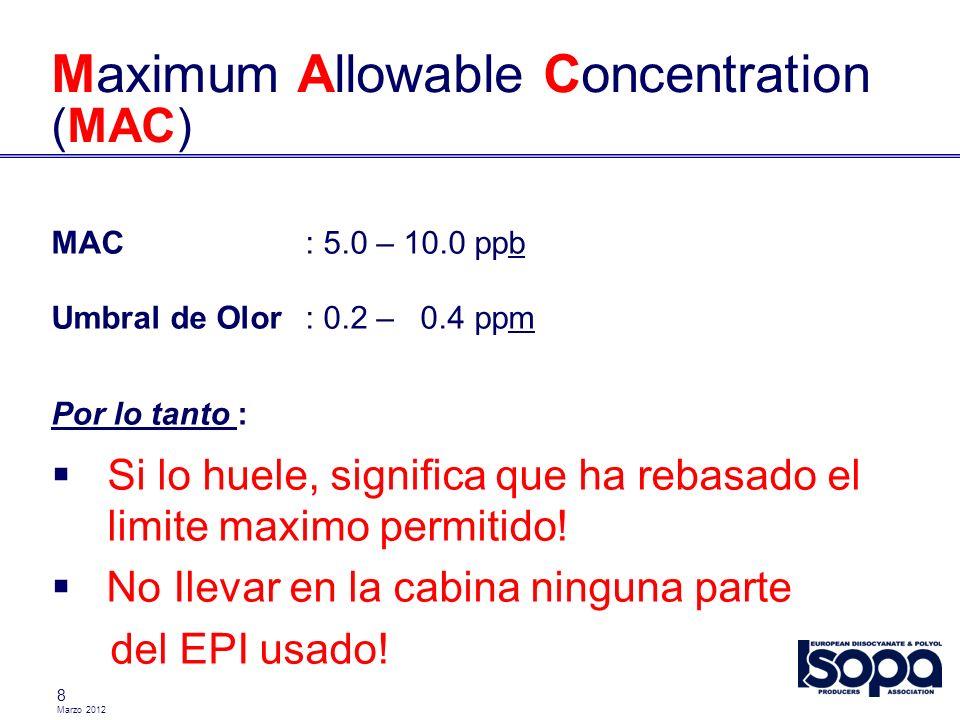 Maximum Allowable Concentration (MAC)