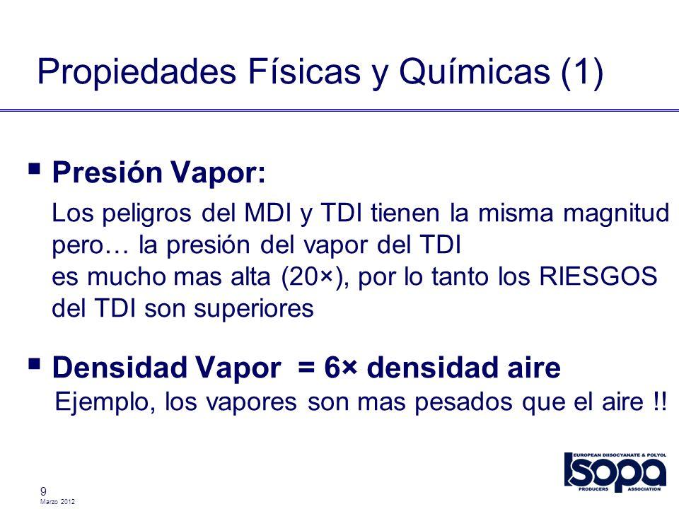 Propiedades Físicas y Químicas (1)