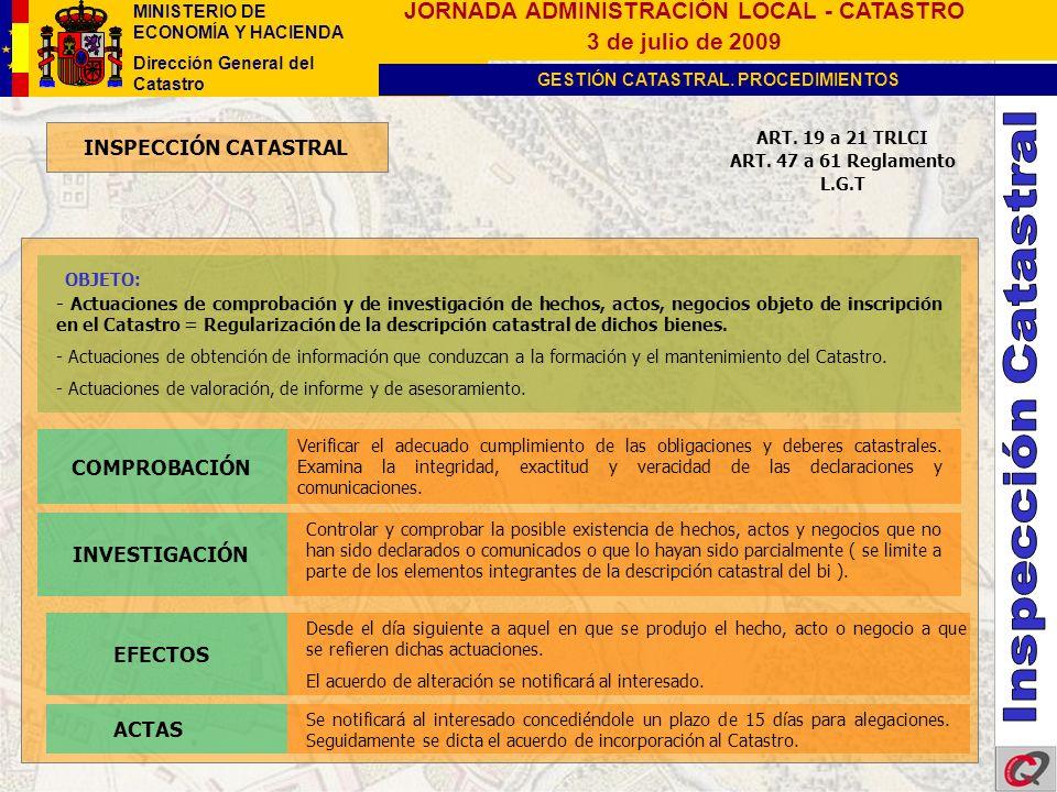 Inspección Catastral INSPECCIÓN CATASTRAL COMPROBACIÓN INVESTIGACIÓN