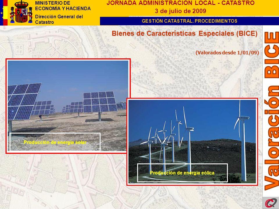 Producción de energía solar Producción de energía eólica