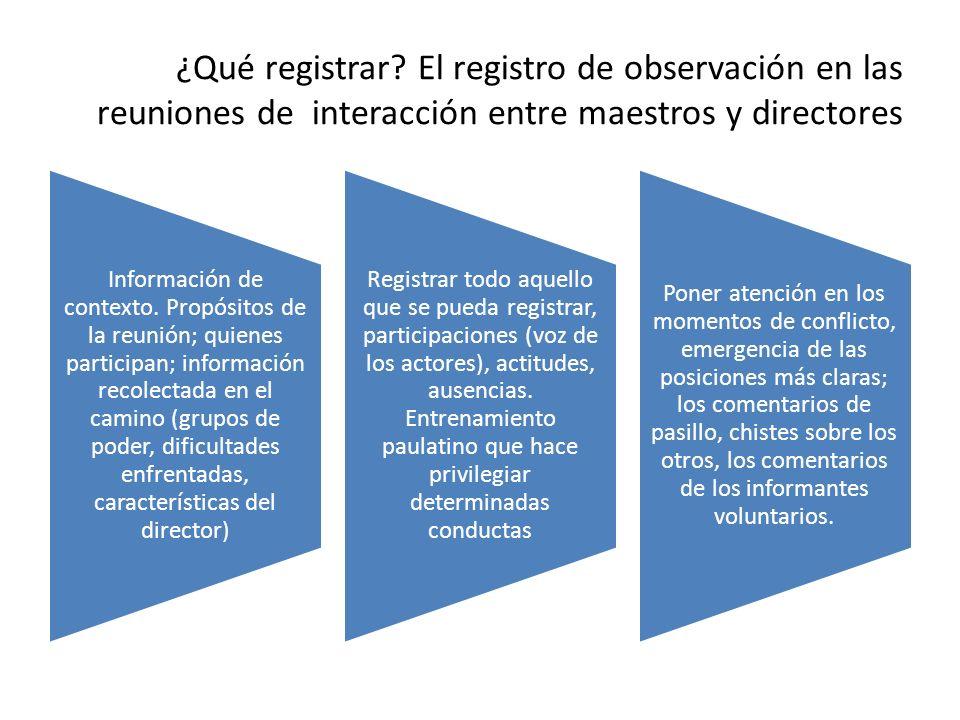¿Qué registrar El registro de observación en las reuniones de interacción entre maestros y directores