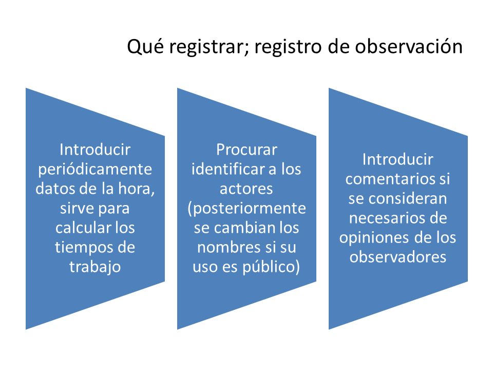 Qué registrar; registro de observación