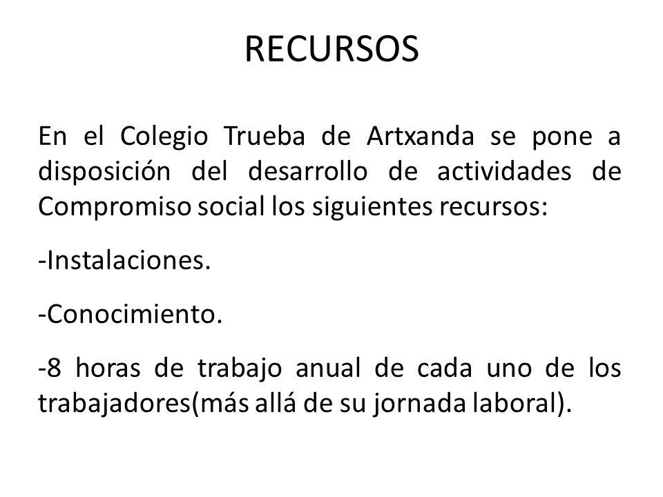 RECURSOS En el Colegio Trueba de Artxanda se pone a disposición del desarrollo de actividades de Compromiso social los siguientes recursos: