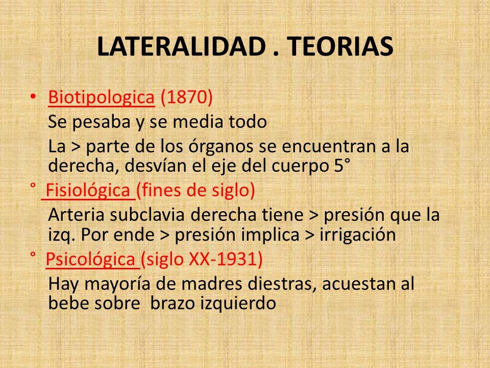 LATERALIDAD . TEORIAS Biotipologica (1870) Se pesaba y se media todo