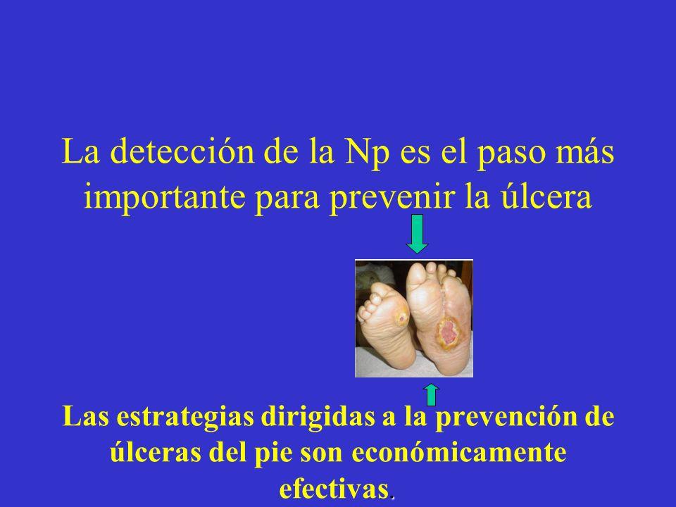 La detección de la Np es el paso más importante para prevenir la úlcera Las estrategias dirigidas a la prevención de úlceras del pie son económicamente efectivas.