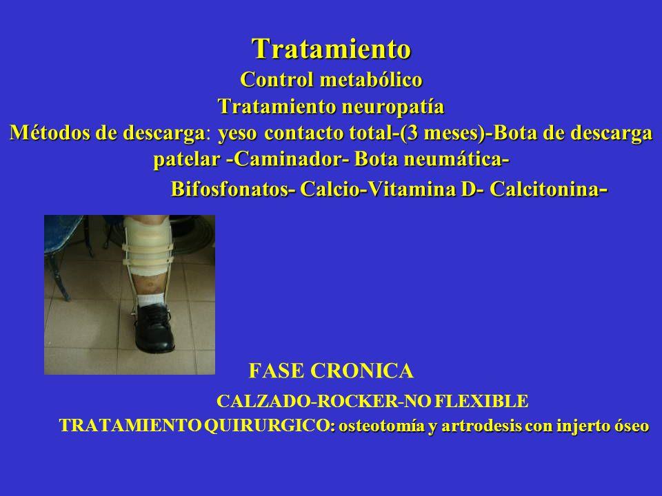 Tratamiento Control metabólico Tratamiento neuropatía Métodos de descarga: yeso contacto total-(3 meses)-Bota de descarga patelar -Caminador- Bota neumática- Bifosfonatos- Calcio-Vitamina D- Calcitonina- FASE CRONICA CALZADO-ROCKER-NO FLEXIBLE TRATAMIENTO QUIRURGICO: osteotomía y artrodesis con injerto óseo