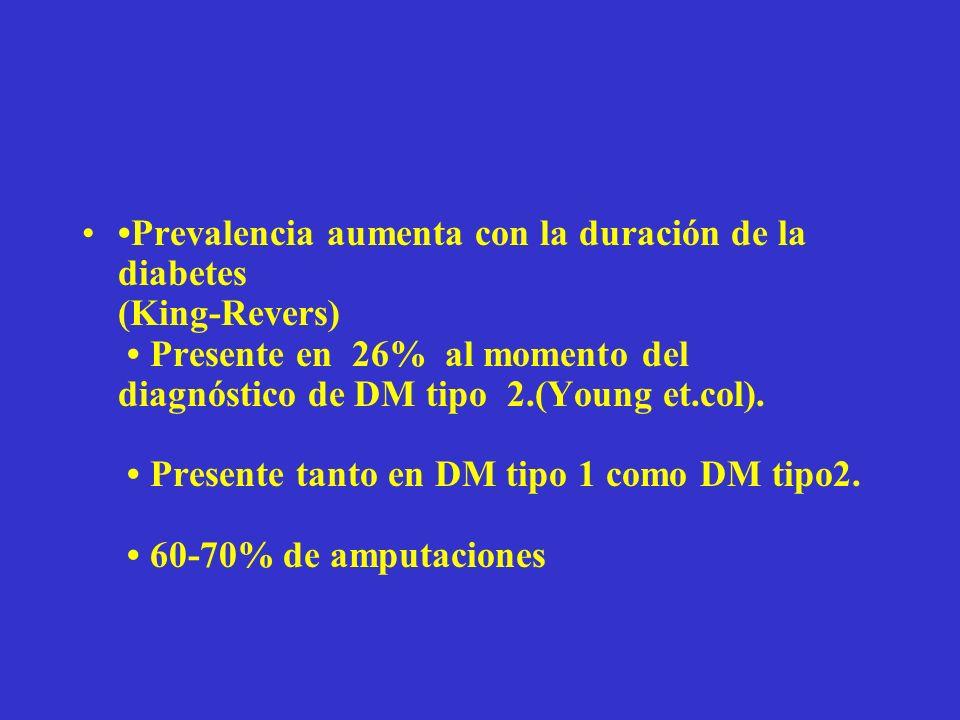•Prevalencia aumenta con la duración de la diabetes (King-Revers) • Presente en 26% al momento del diagnóstico de DM tipo 2.(Young et.col).
