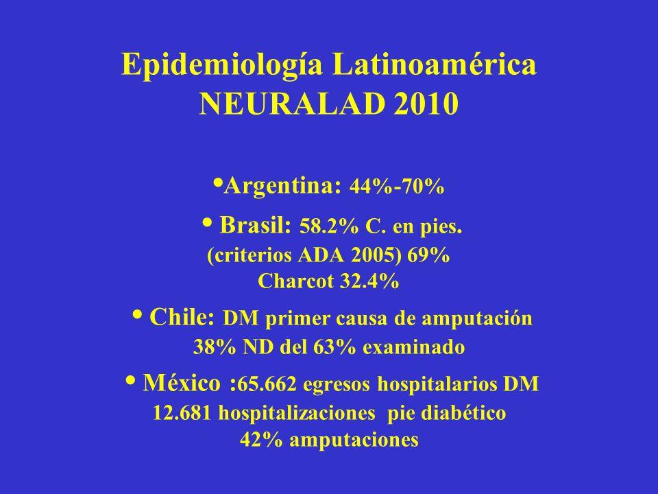 Epidemiología Latinoamérica NEURALAD 2010 •Argentina: 44%-70% • Brasil: 58.2% C.