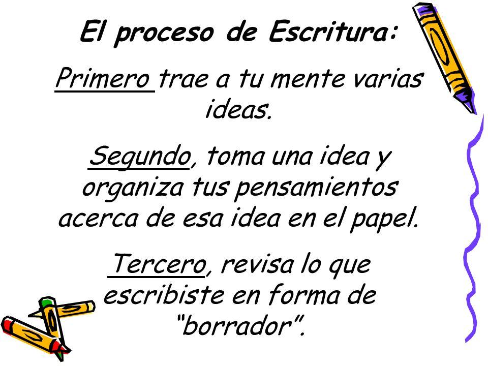 El proceso de Escritura: