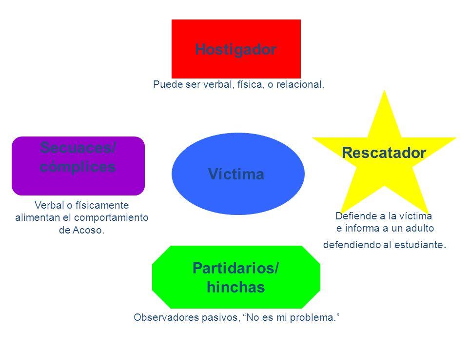 Hostigador Rescatador Víctima Secuaces/ cómplices Partidarios/ hinchas