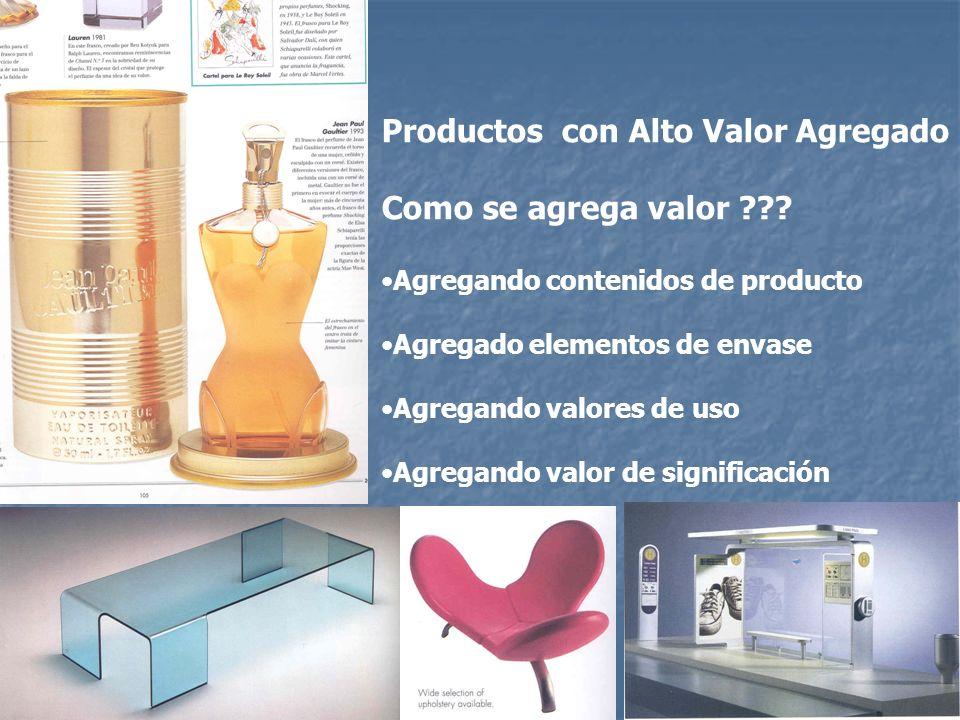 Productos con Alto Valor Agregado Como se agrega valor