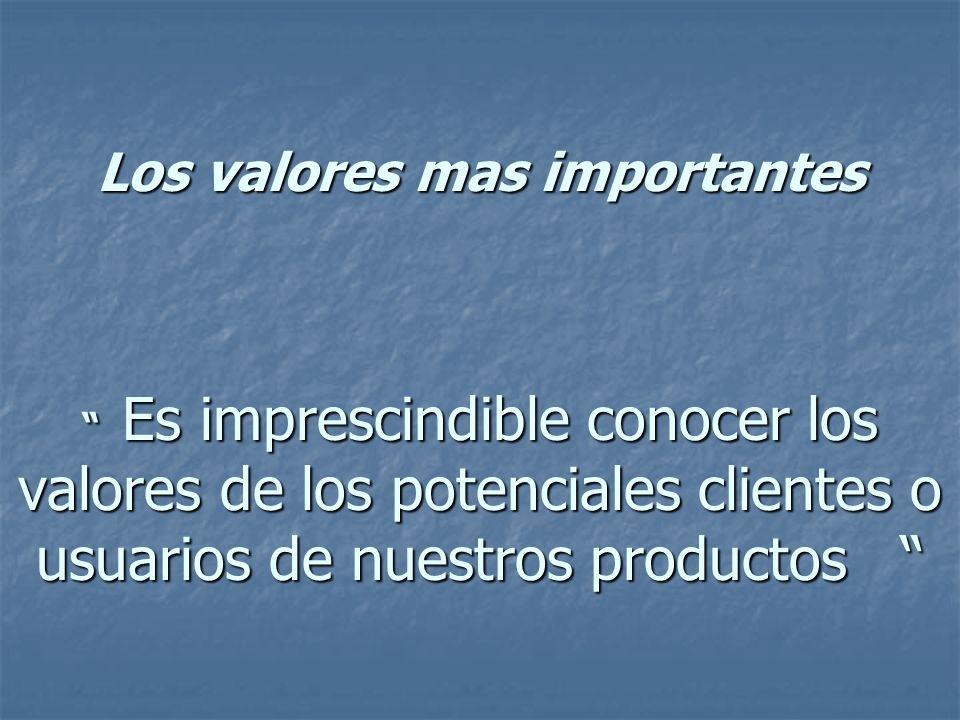 Los valores mas importantes Es imprescindible conocer los valores de los potenciales clientes o usuarios de nuestros productos