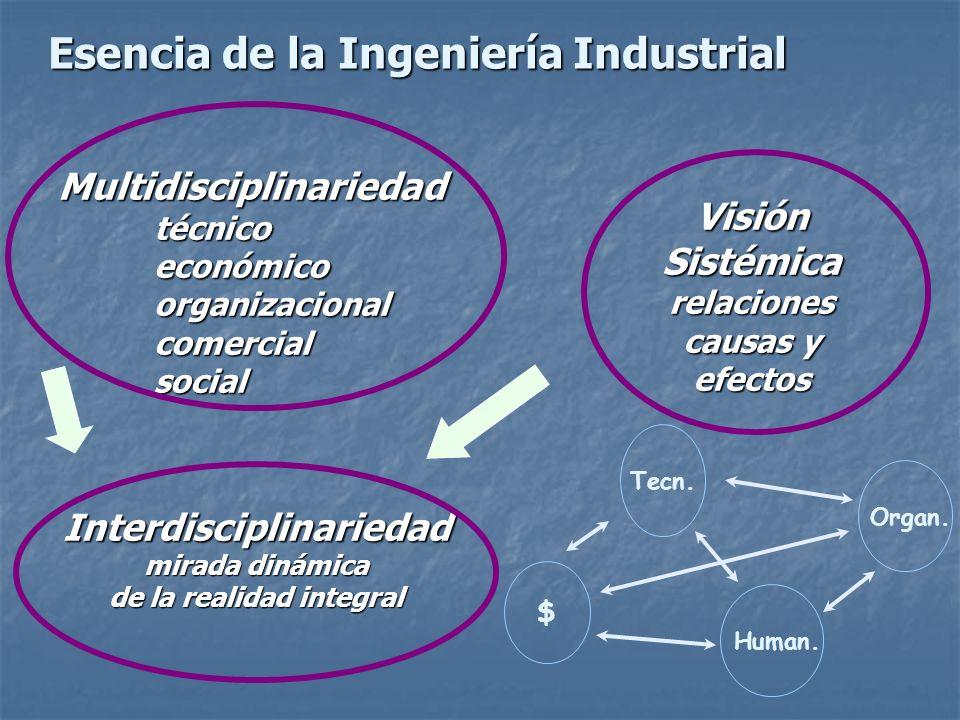 Esencia de la Ingeniería Industrial