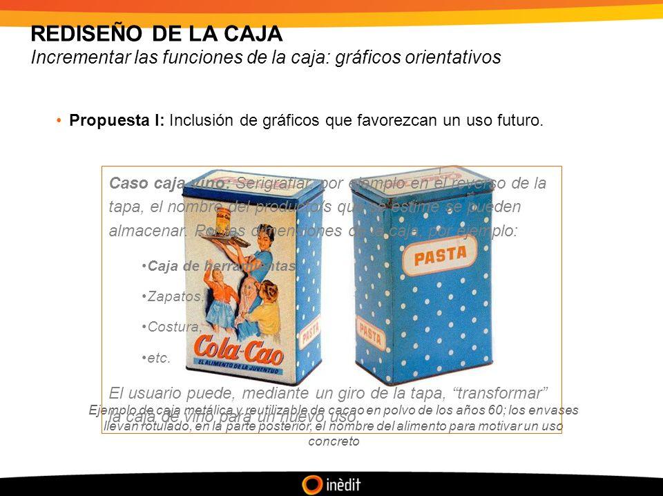 REDISEÑO DE LA CAJA Incrementar las funciones de la caja: gráficos orientativos. Propuesta I: Inclusión de gráficos que favorezcan un uso futuro.