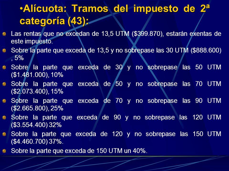 Alícuota: Tramos del impuesto de 2ª categoría (43):