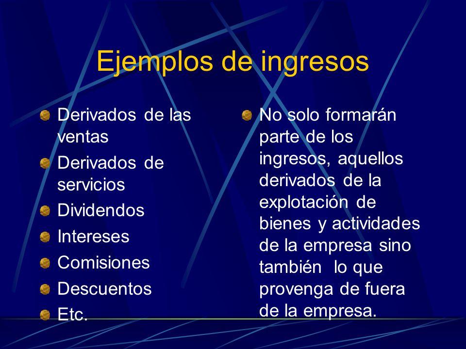 Ejemplos de ingresos Derivados de las ventas Derivados de servicios