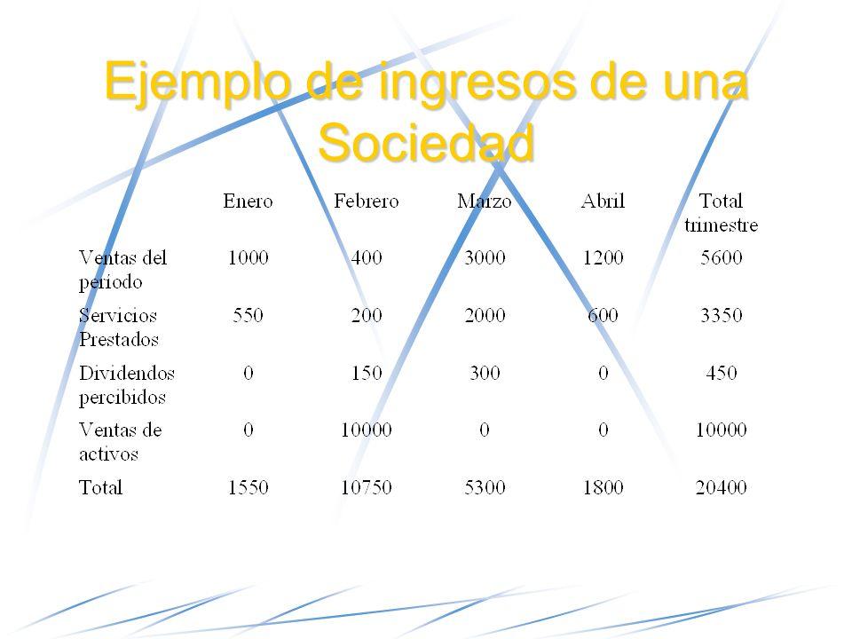 Ejemplo de ingresos de una Sociedad