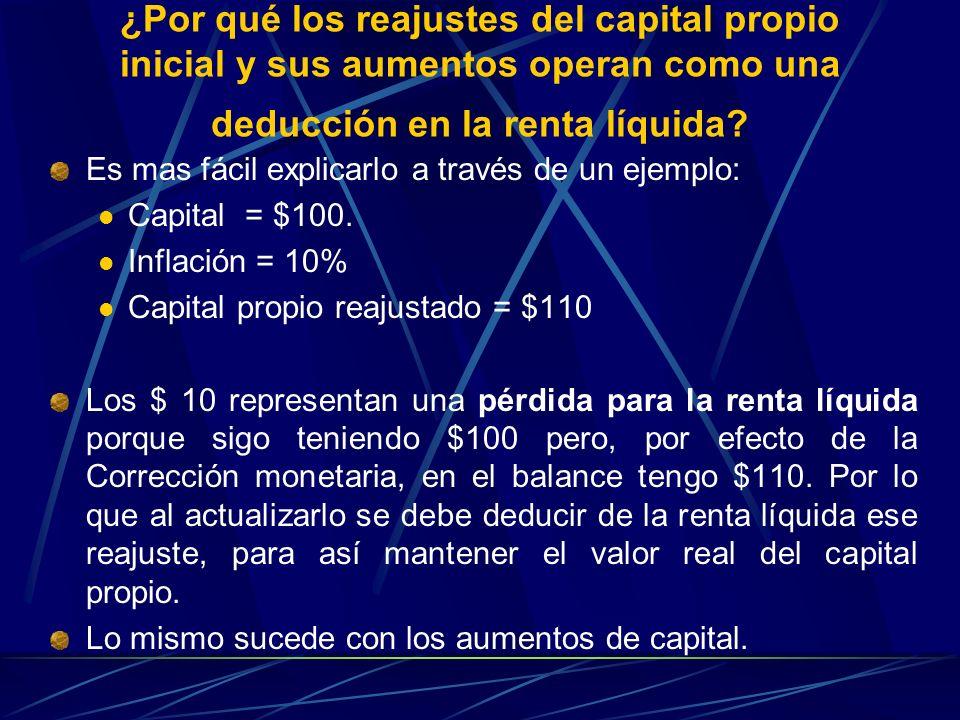 ¿Por qué los reajustes del capital propio inicial y sus aumentos operan como una deducción en la renta líquida