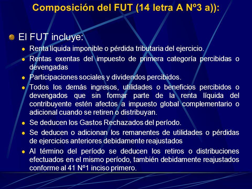 Composición del FUT (14 letra A Nº3 a)):