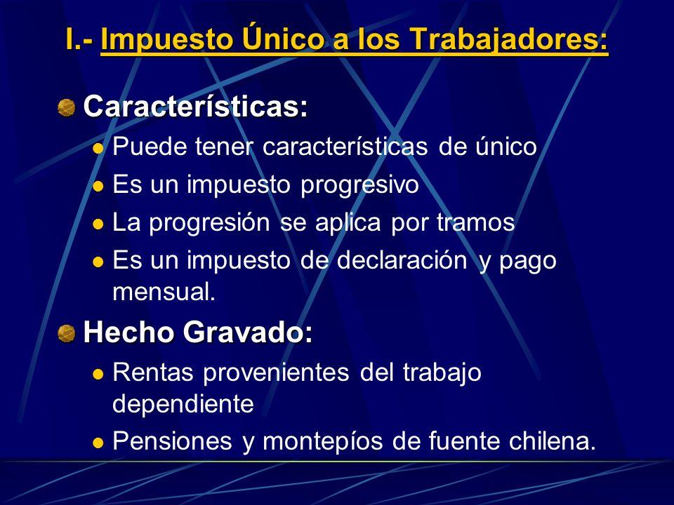 I.- Impuesto Único a los Trabajadores: