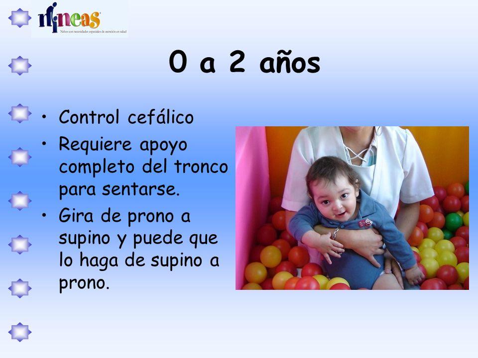 0 a 2 años Control cefálico