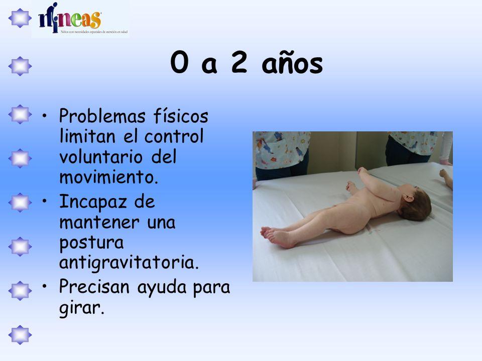 0 a 2 años Problemas físicos limitan el control voluntario del movimiento. Incapaz de mantener una postura antigravitatoria.