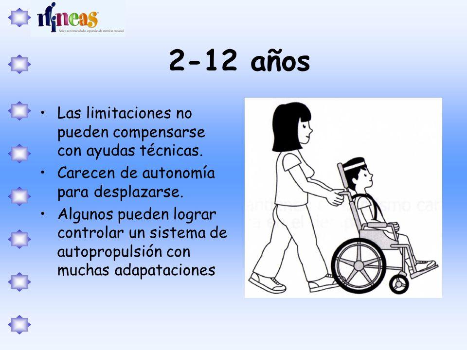 2-12 años Las limitaciones no pueden compensarse con ayudas técnicas.