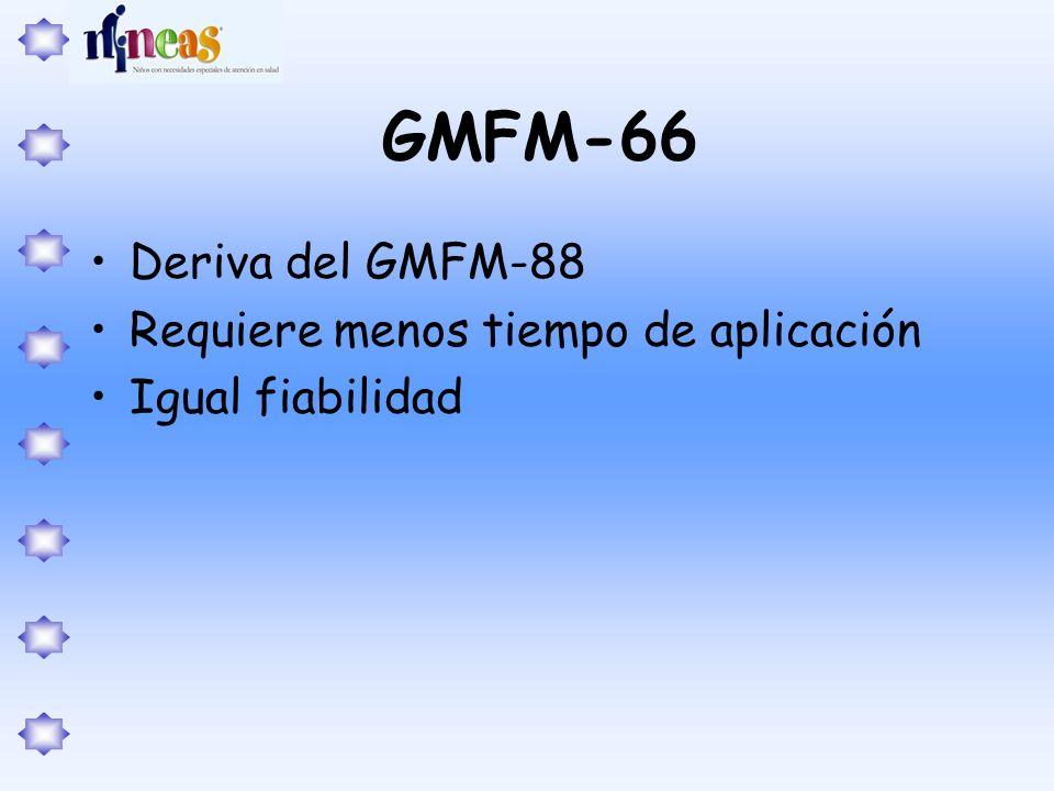 GMFM-66 Deriva del GMFM-88 Requiere menos tiempo de aplicación