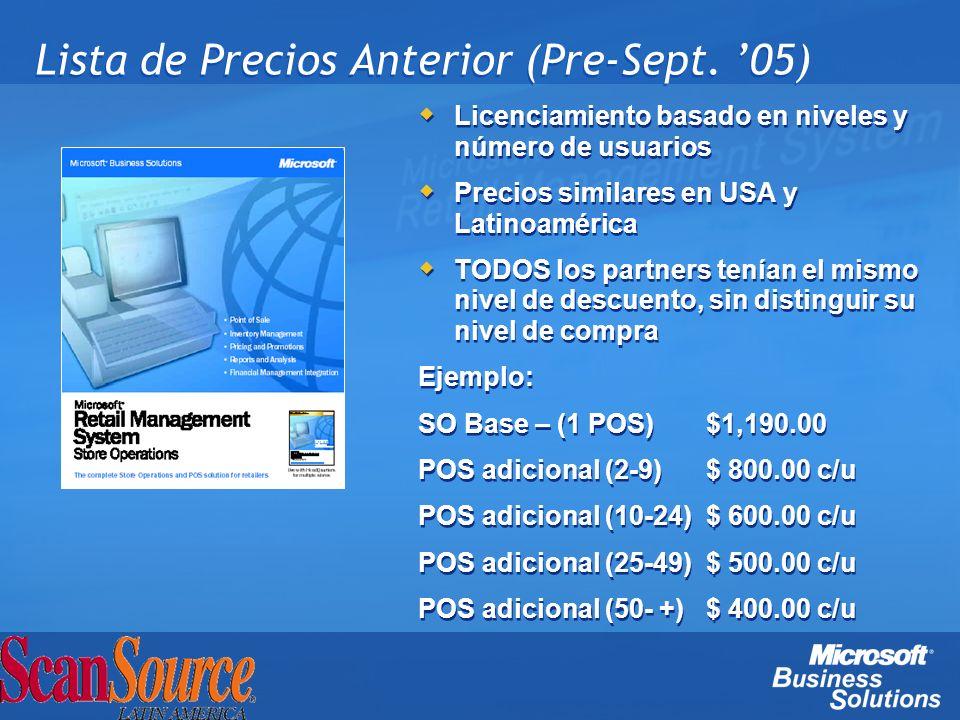 Lista de Precios Anterior (Pre-Sept. '05)