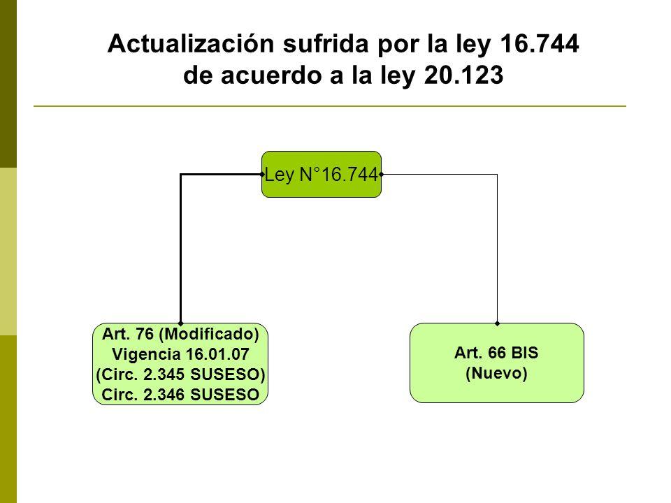 Actualización sufrida por la ley 16.744