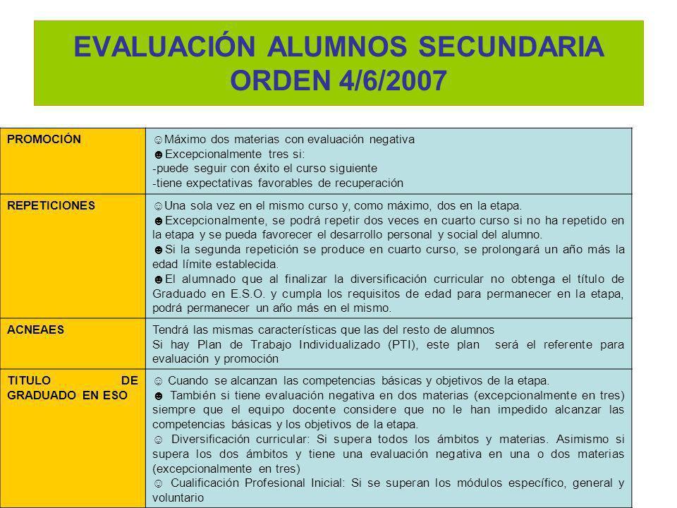 EVALUACIÓN ALUMNOS SECUNDARIA ORDEN 4/6/2007