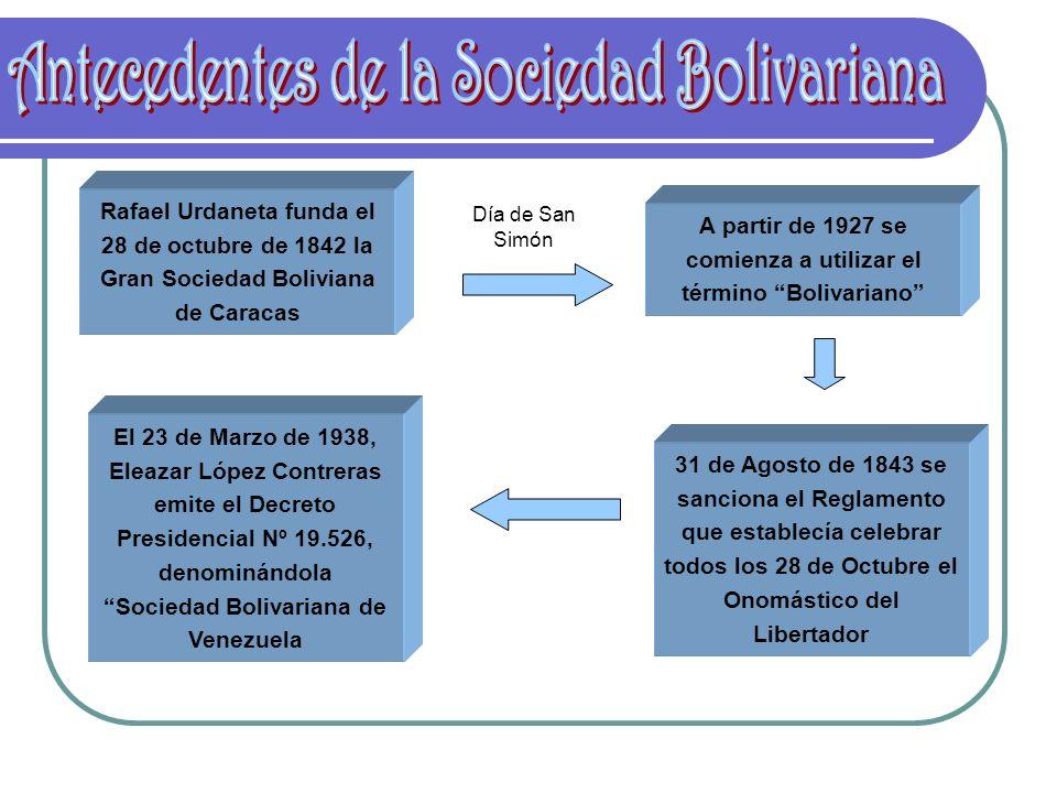A partir de 1927 se comienza a utilizar el término Bolivariano