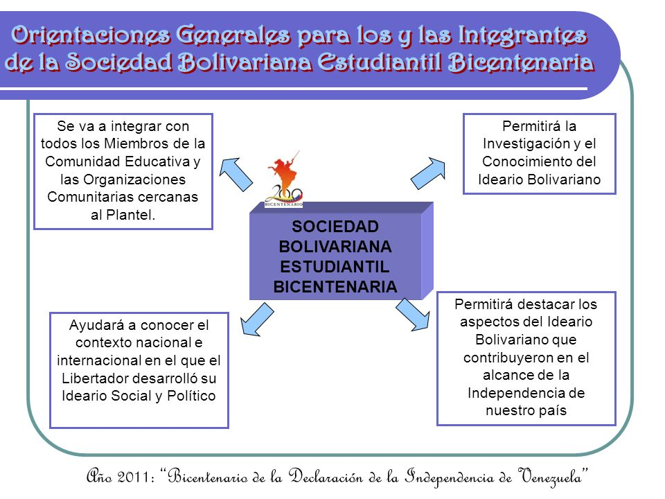 SOCIEDAD BOLIVARIANA ESTUDIANTIL BICENTENARIA