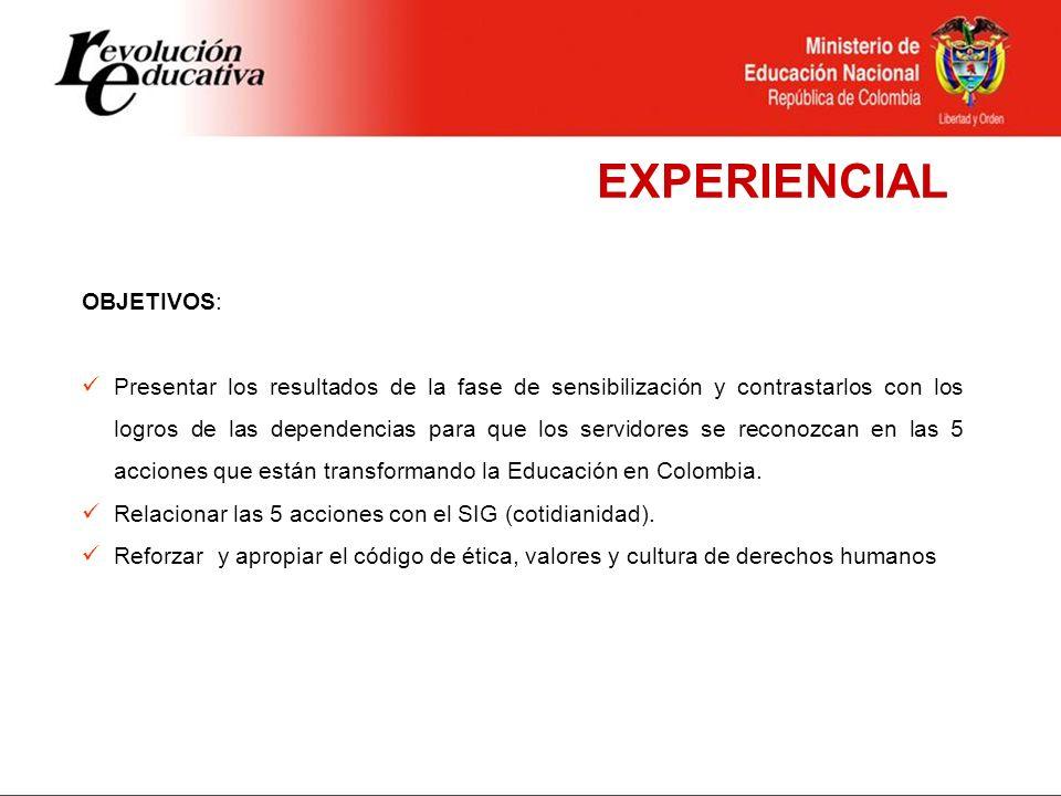 EXPERIENCIAL OBJETIVOS:
