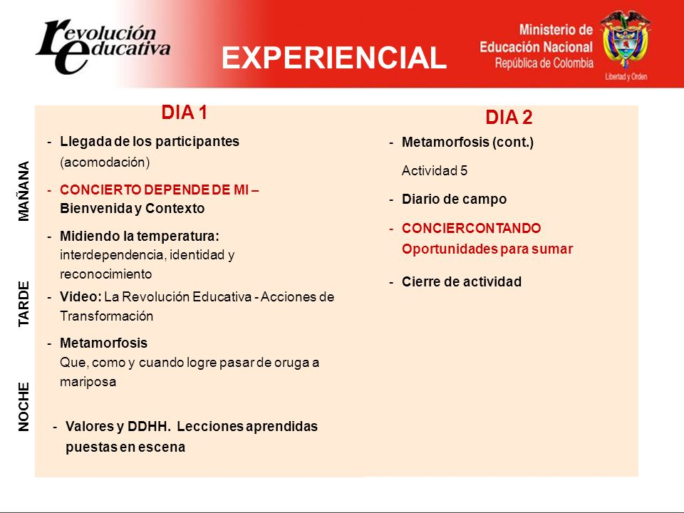 EXPERIENCIAL DIA 1 DIA 2 Llegada de los participantes (acomodación)