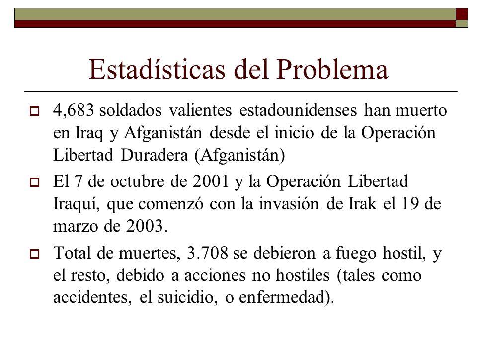 Estadísticas del Problema