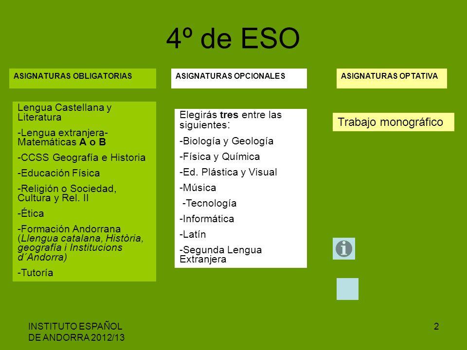 4º de ESO Trabajo monográfico Lengua Castellana y Literatura