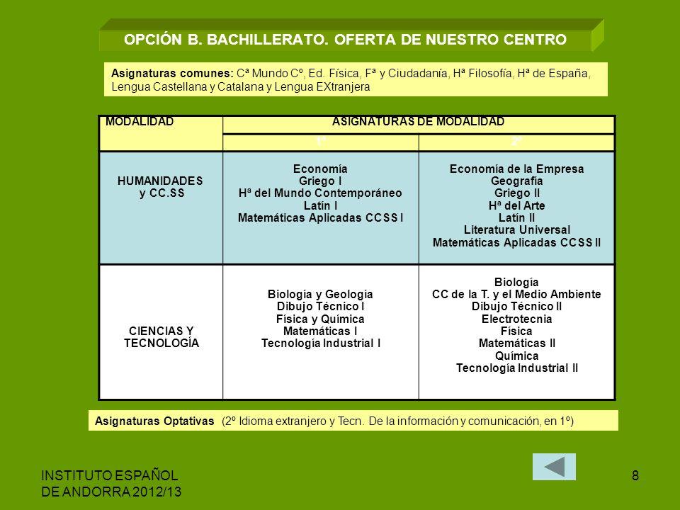 OPCIÓN B. BACHILLERATO. OFERTA DE NUESTRO CENTRO