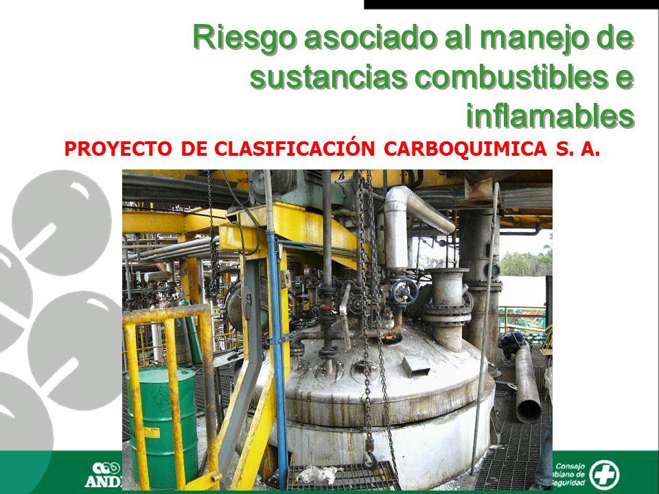 Riesgo asociado al manejo de sustancias combustibles e inflamables
