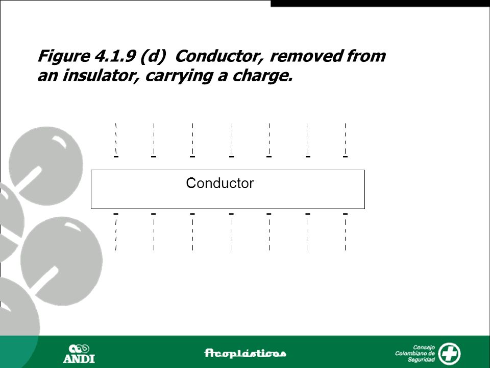 Figure 4.1.9 (d) Conductor, removed from an insulator, carrying a charge.