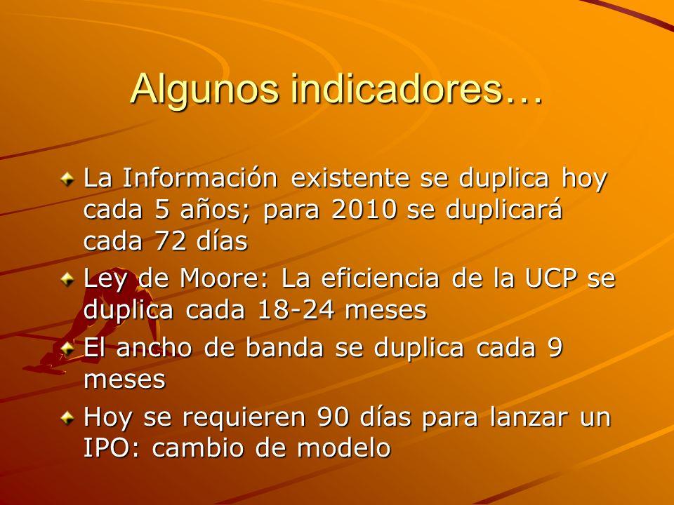 Algunos indicadores… La Información existente se duplica hoy cada 5 años; para 2010 se duplicará cada 72 días.