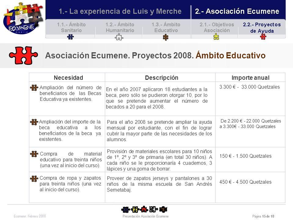 Asociación Ecumene. Proyectos 2008. Ámbito Educativo