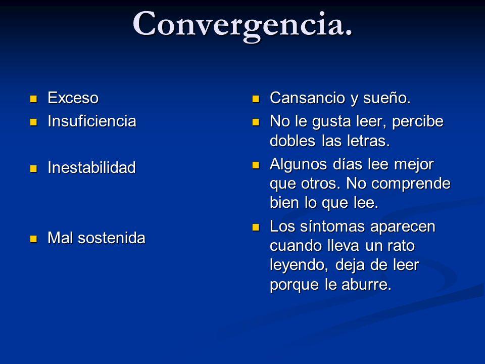 Convergencia. Exceso Insuficiencia Inestabilidad Mal sostenida
