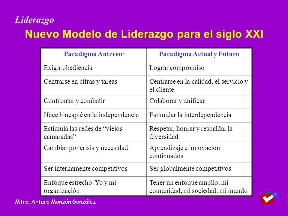 Nuevo Modelo de Liderazgo para el siglo XXI