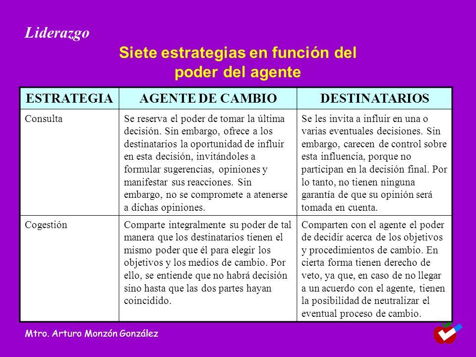 Siete estrategias en función del poder del agente